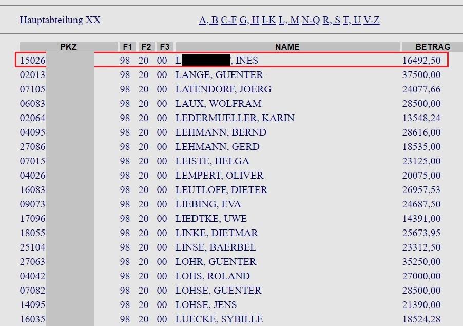 Mfs Mitarbeiter Liste